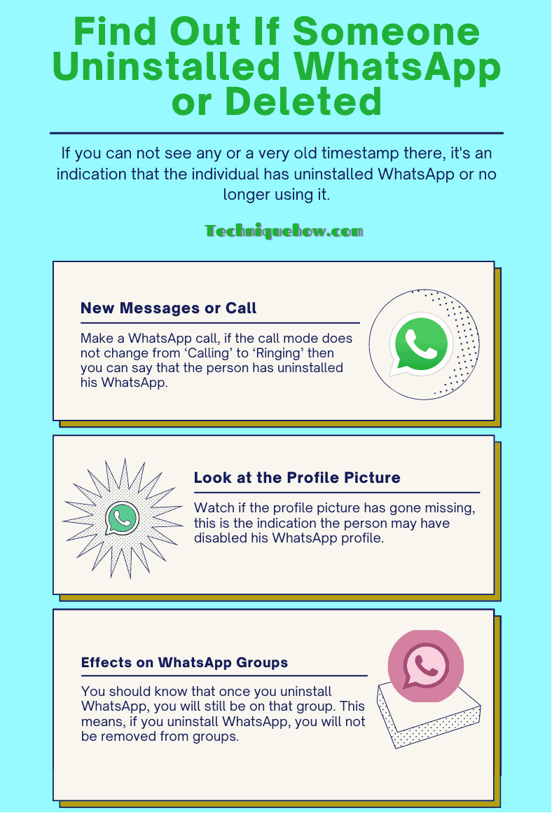 infographics_Find Out If Someone Uninstalled WhatsApp or Deleted