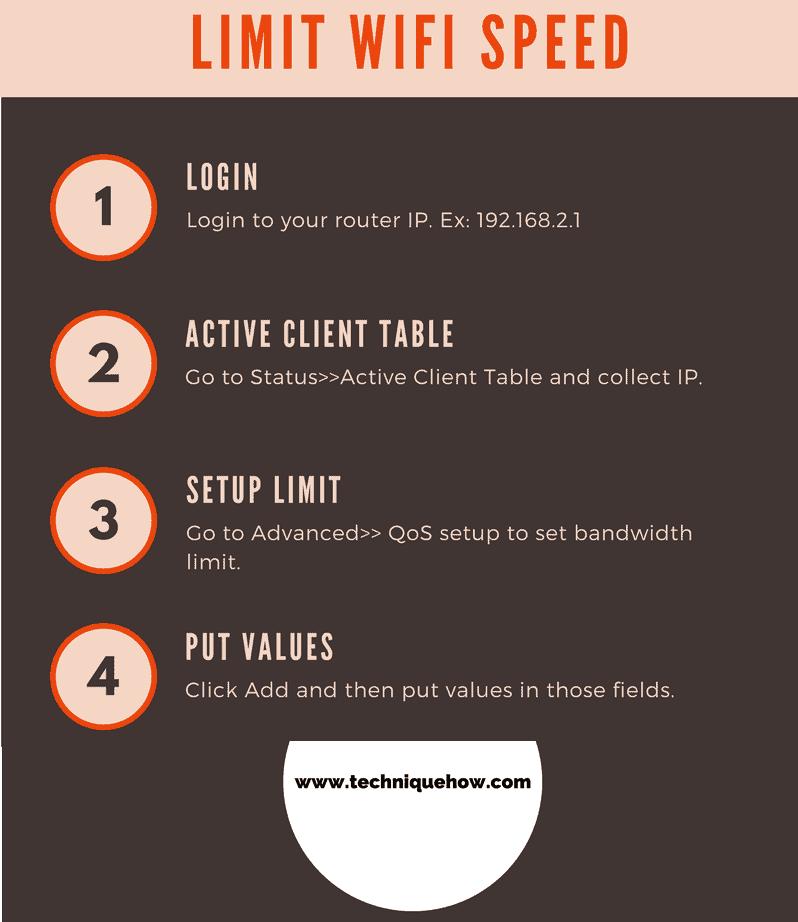 infographics_limit wifi speed