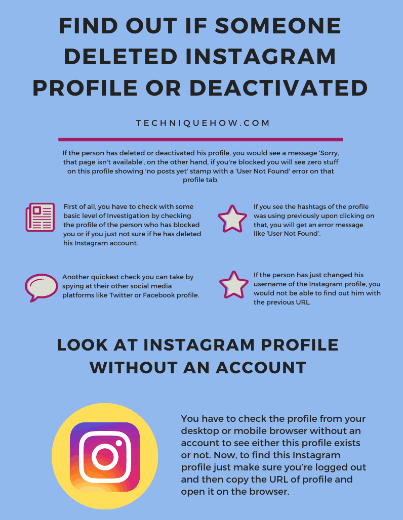 infographics_if someone deleted instagram or deactivated