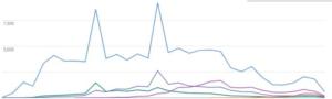 app installs statistics