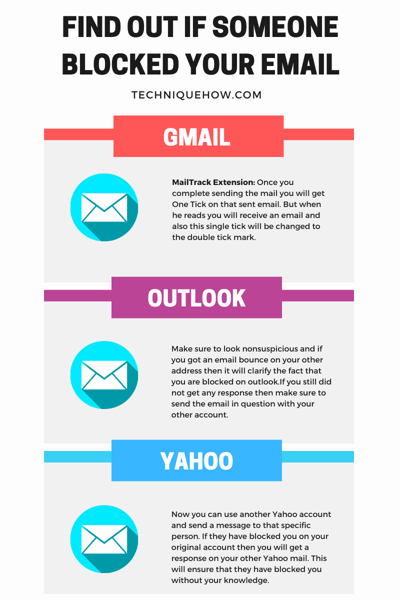 Tell if Someone Blocked your Email_Infographics