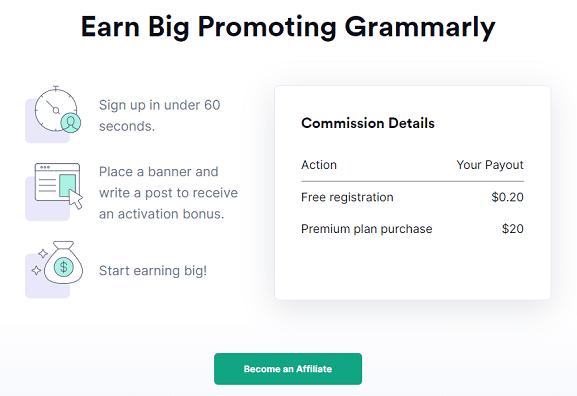 grammarly Affiliate free