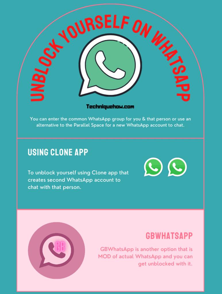infographics_Unblock-Yourself-on-WhatsApp